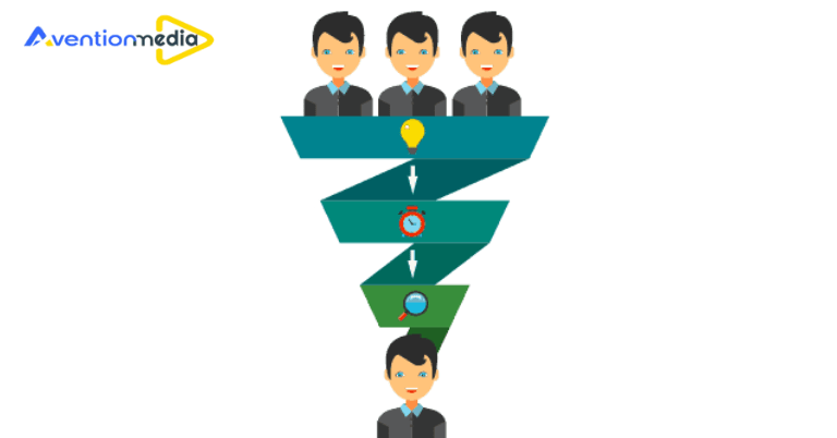10 Tips to Get More Marketing Qualified Leads